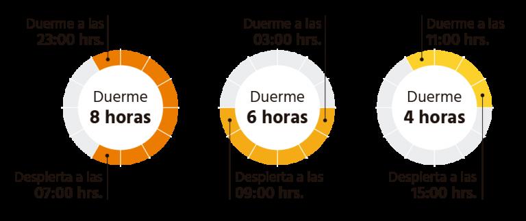 Turnos-biocompatibles-Gauss-Control-Deuda-del-sueño-768x323