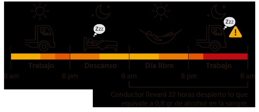 Turnos-biocompatibles-Gauss-Control-Presion-del-sueño