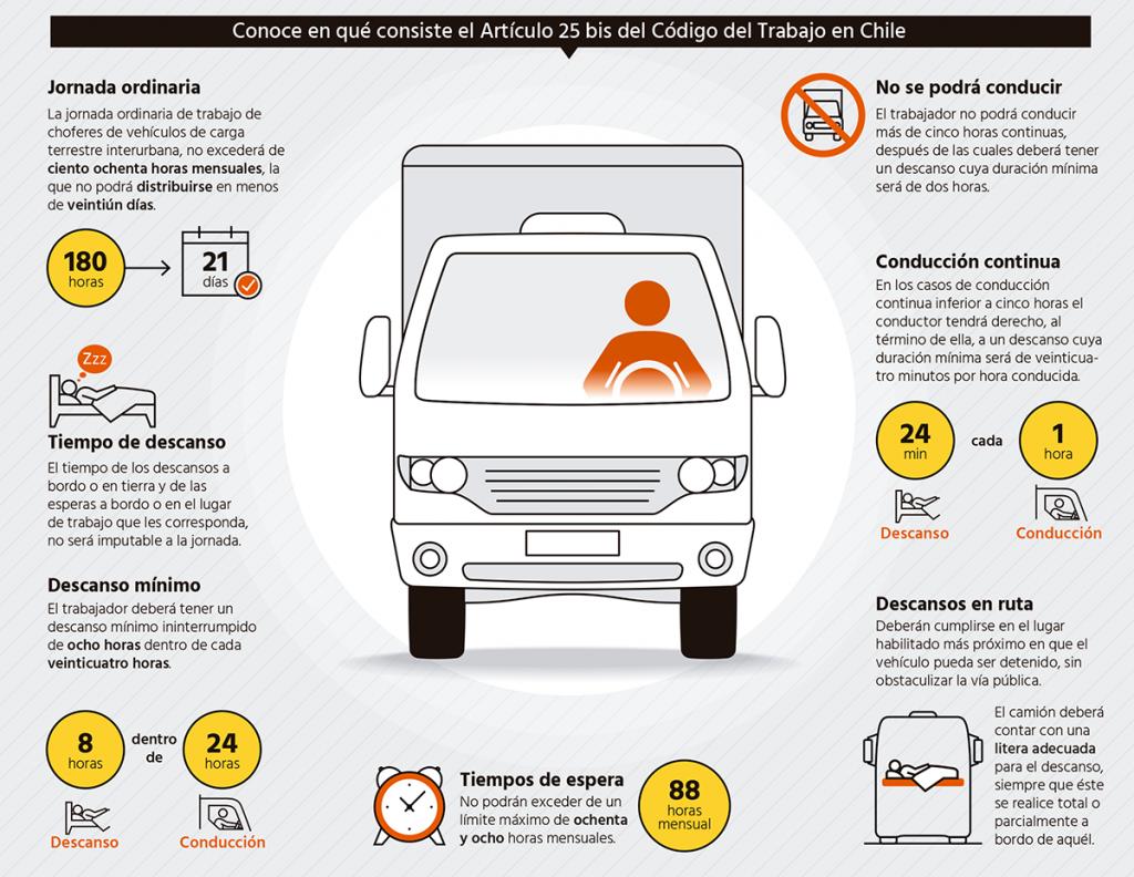 cumplimiento-de-ley-infografia-1024x792